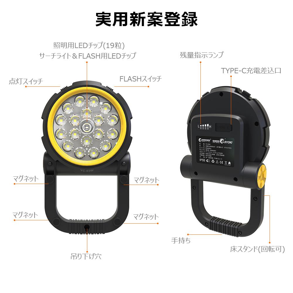 最新設計!コンパクト・折り畳み式・極薄型・LED投光器