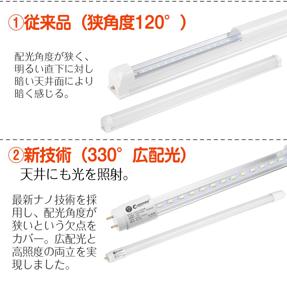 LED 蛍光灯