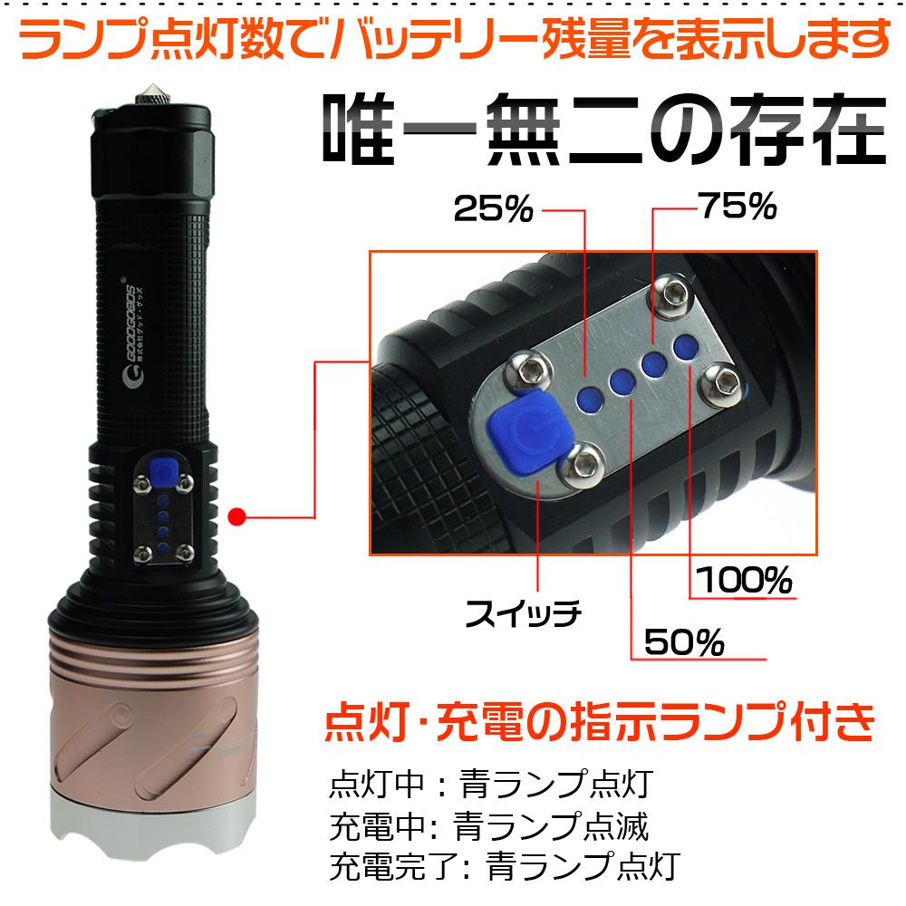 LED懐中電灯 1800LM CREE製XML-T6 ズーム機能付き 防水 護身用