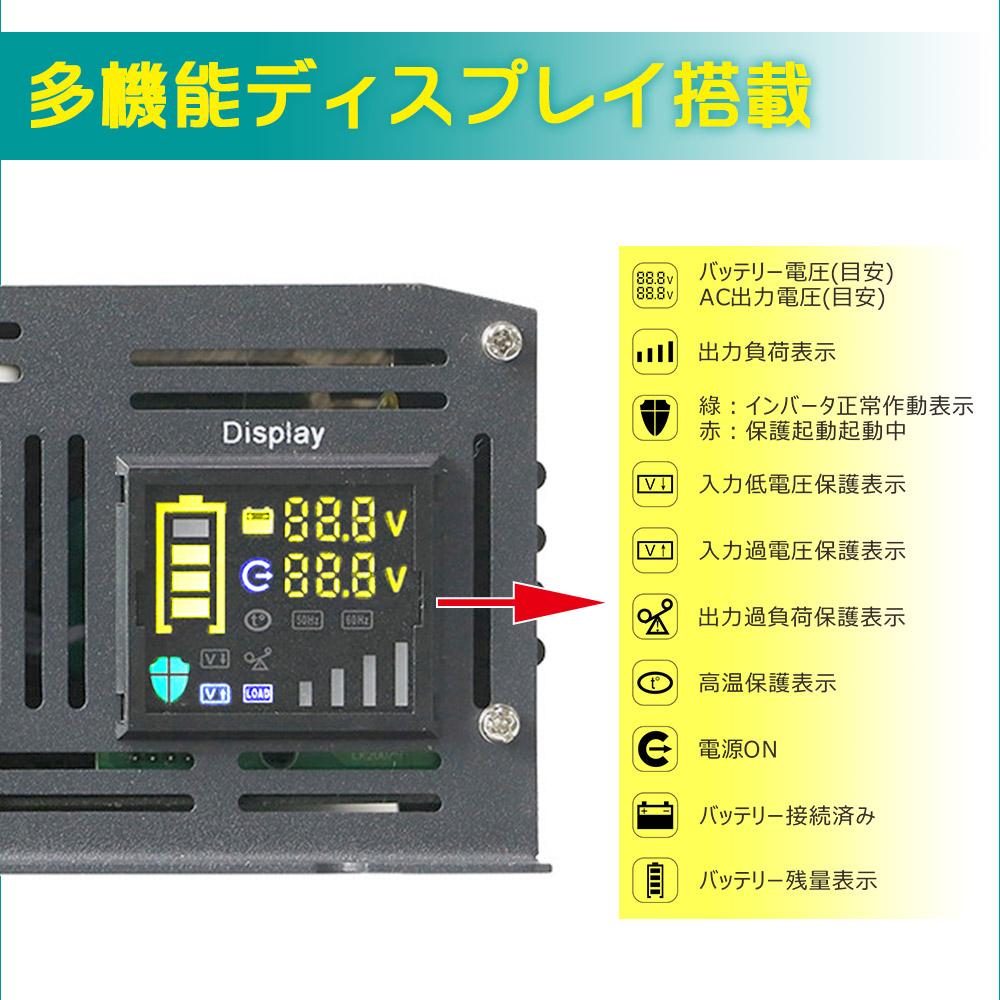 ディスプレイ・リモコン付き 消費電力やエラー原因など一目瞭然