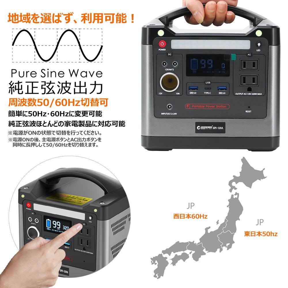 バッテリー298Wh/320Wを搭載