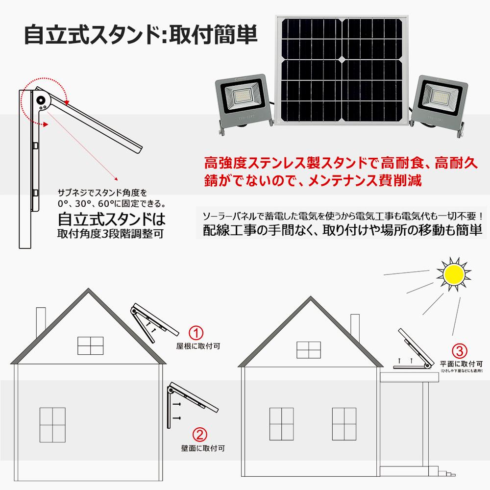 太陽光発電 ソーラーパネル 蓄電池 スタンド