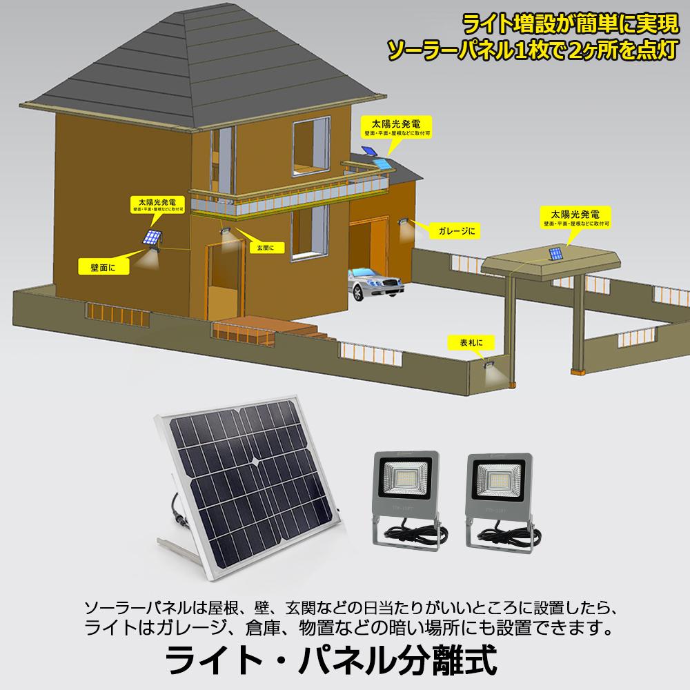 太陽光発電 LEDソーラーライト 日中自動充電 夜間自動点灯 取付カンタン 倉庫 ガレージ照明 庭園灯 ガーデニングライト