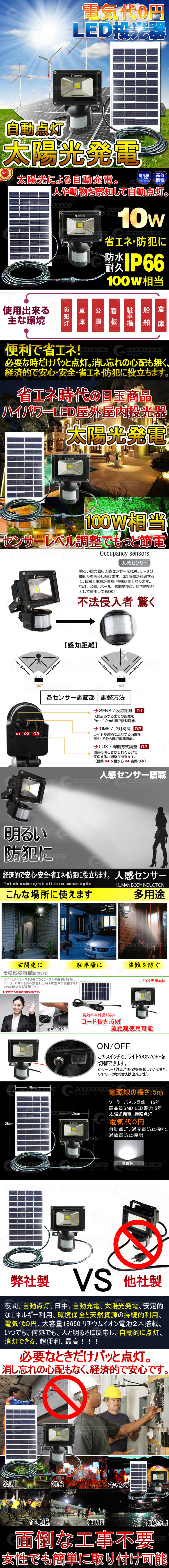 最新型LED投光器 人感 センサーライト 光センサーライト玄関灯