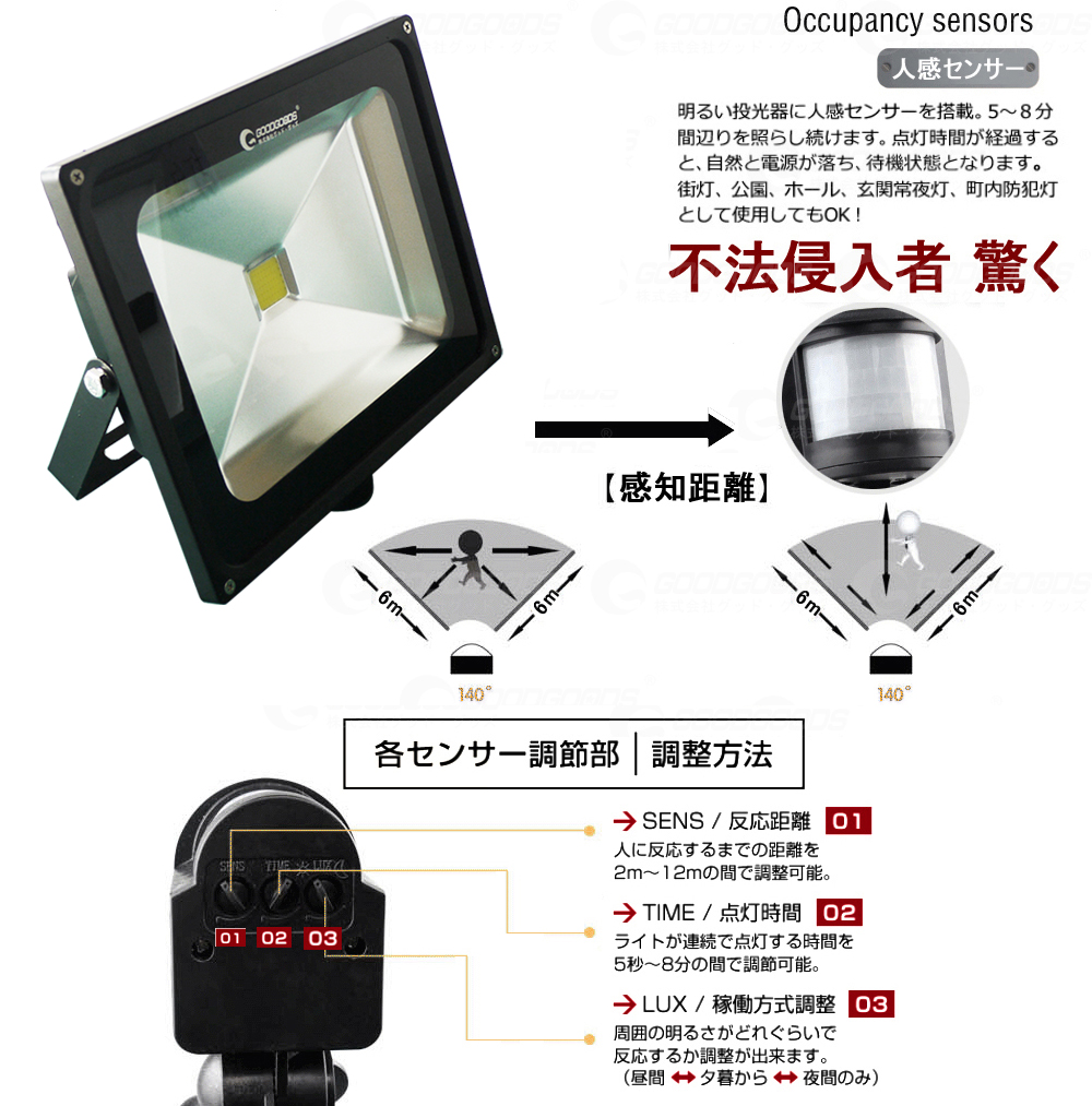 LED 投光器 ソーラー充電式 人感センサー付き 20w 200w相当 2200lm 防水 スタンド付 5mコード 自動点灯 屋外 照明 ガーデンライト玄関灯 庭 庭園灯 防犯灯 地震防災グッズ アウトドア