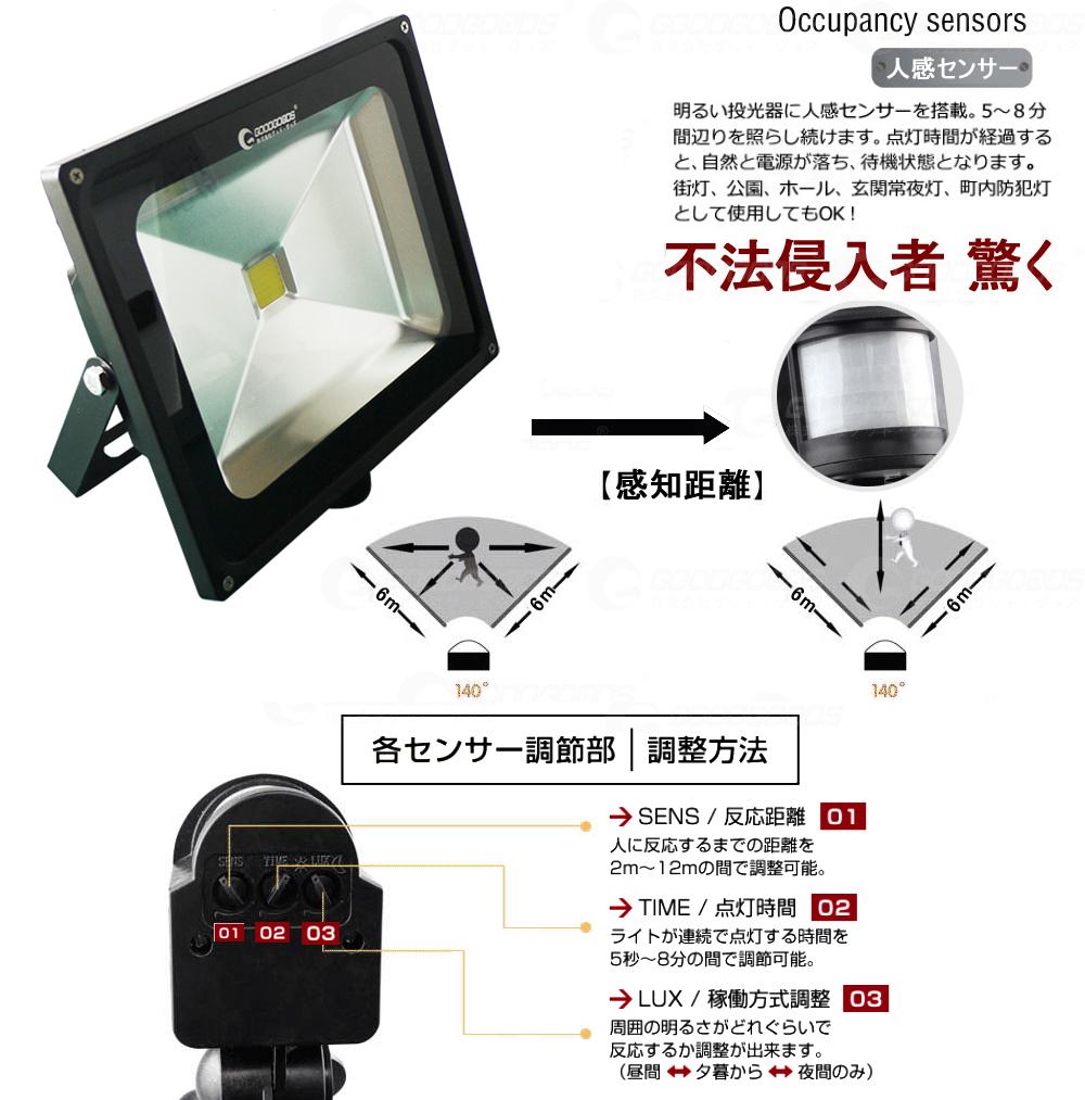 LED 投光器 ソーラー充電式 人感センサー付き 50w 500w相当 5000lm 防水 スタンド付 5mコード 自動点灯 屋外 照明 ガーデンライト玄関灯 庭 庭園灯 防犯灯 地震防災グッズ アウトドア