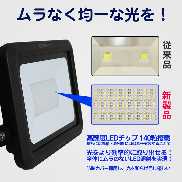防眩カバーを採用することで、投光器の眩しさを抑える