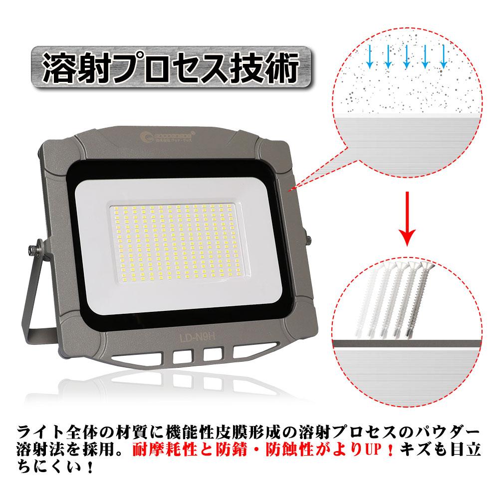 デジタル方式のIC電源チップ一体型LEDを採用 LED100W投光器