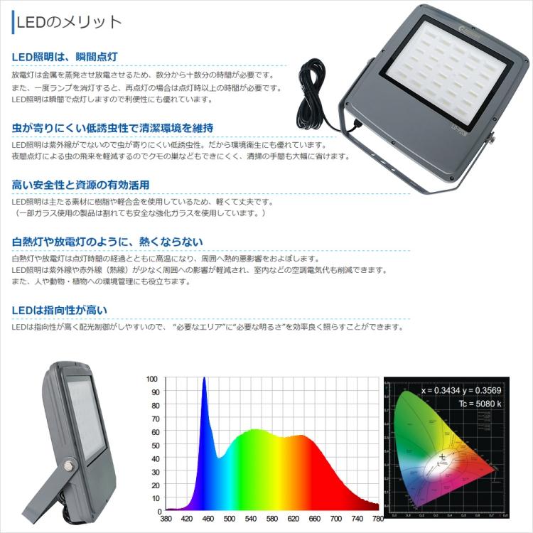 LED投光器 120W 水銀灯400W相当 高演色Ra95 作業灯