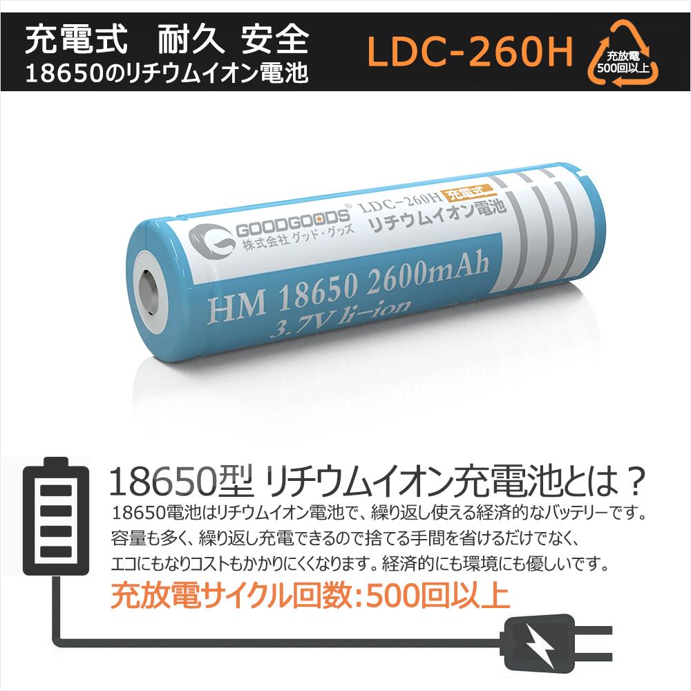 過充電保護機能 PSEマーク