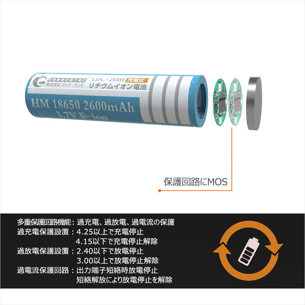 安全性と耐久性を備えたリチウムイオン電池