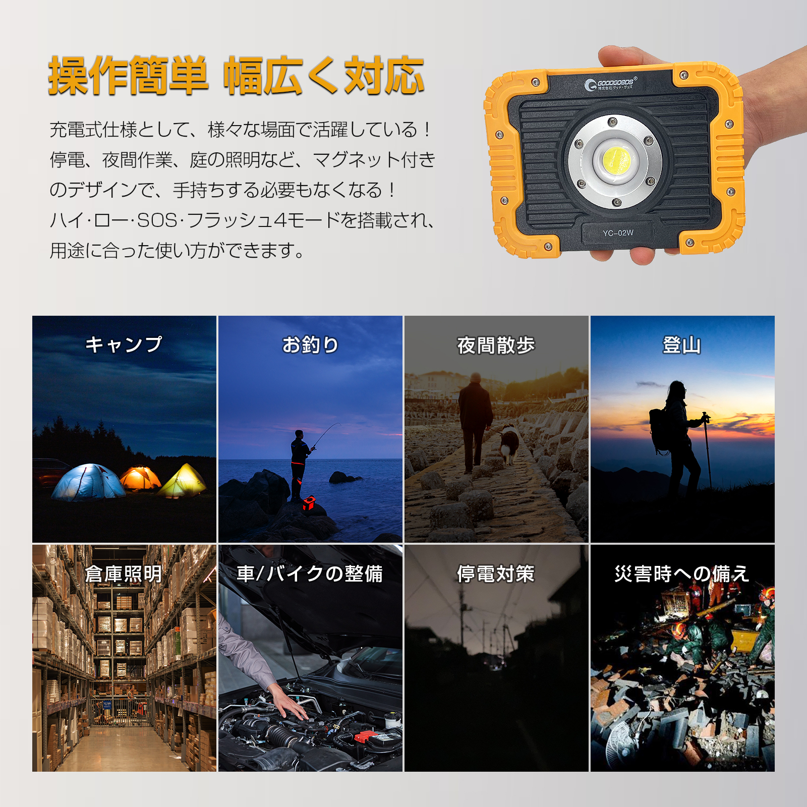 最新設計!コンパクト・折り畳み式・極薄型・LED投光器 強力マグネット付き