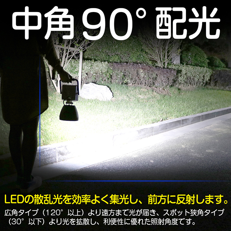 投光器 led 屋外 48W 5280ルーメン 作業灯 ワークライト 超爆光 投光機 集魚灯
