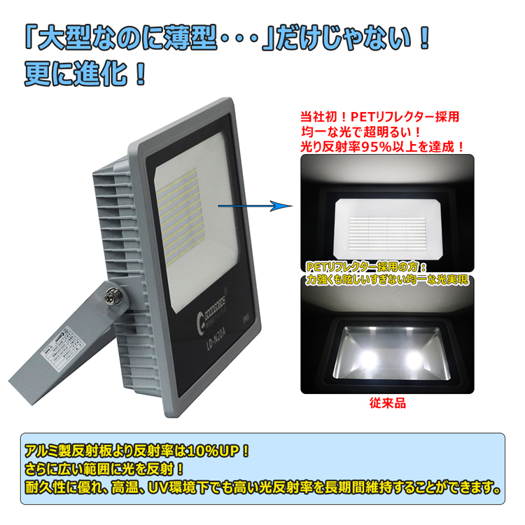 hid 3000w形投光器 投光器 LED 300w 長寿命 コスト削減
