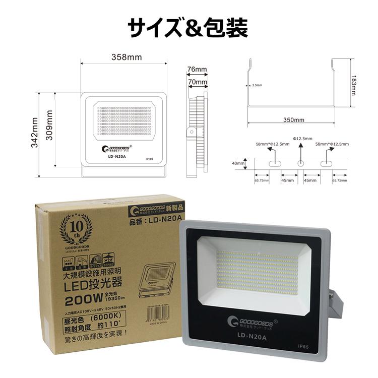 超爆光 led投光器 最新型 200wled投光器 高輝度 薄型 コンパクト ac100v 家庭用電源対応