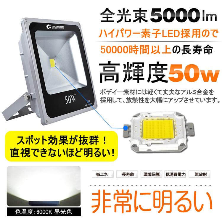 50Wは500W相当 IP66防水級
