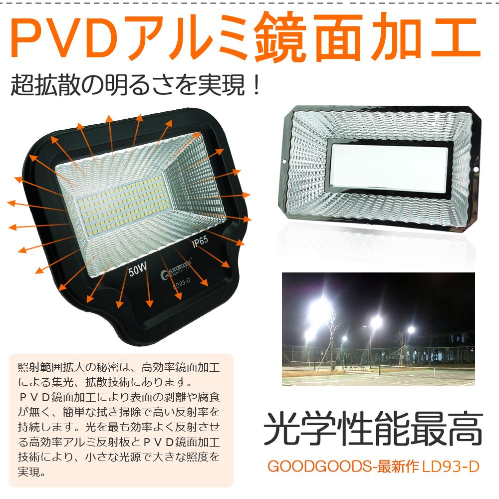 LED投光器 50W 500W相当 看板灯 5500LM 昼白色 広角 野球場 舞台照明